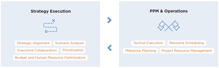 Adam Blog -Strategy-Execution-Presentation-1.png
